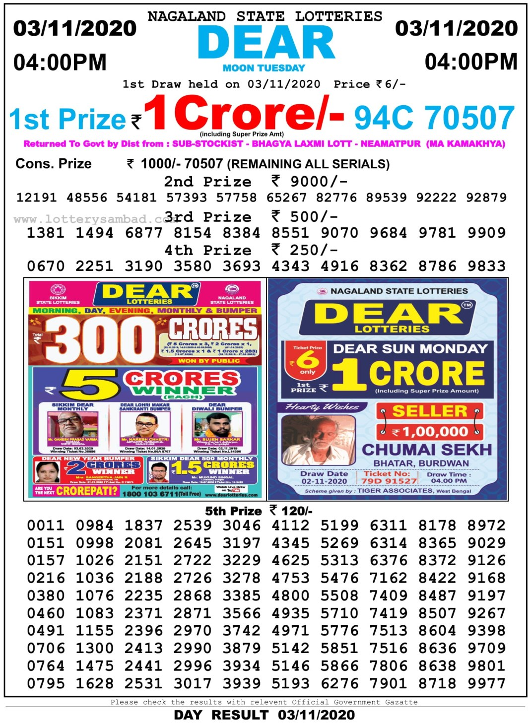Nagaland State Lottery Result 4 PM 3.11.2020