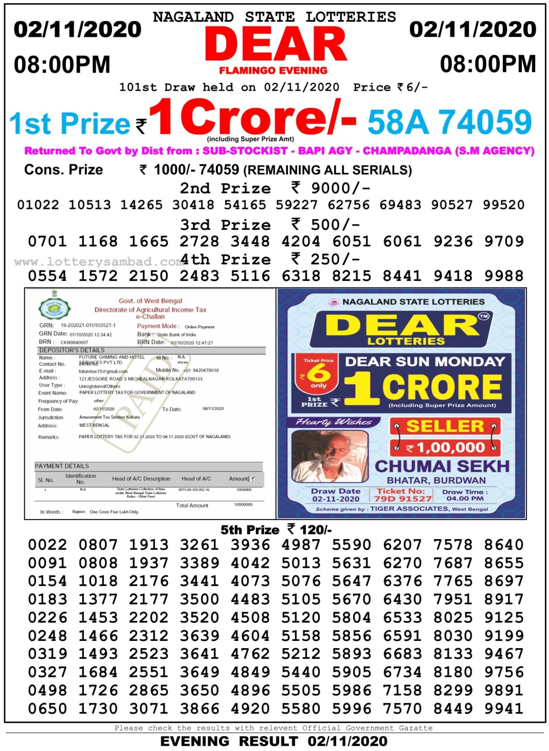 Nagaland State Lottery Result 8 PM 2.11.2020