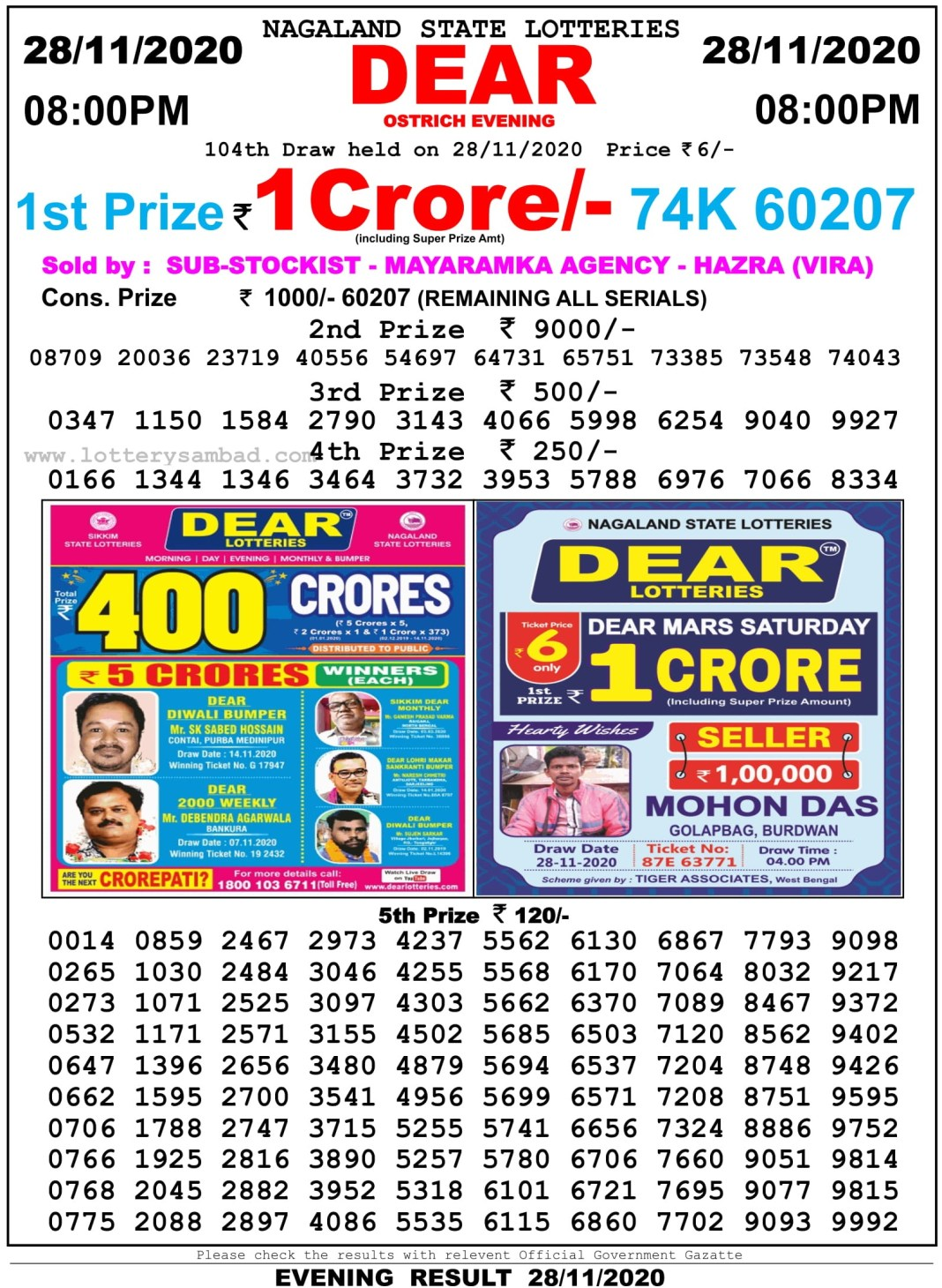 Nagaland State Lottery Result 8 PM 28.11.2020