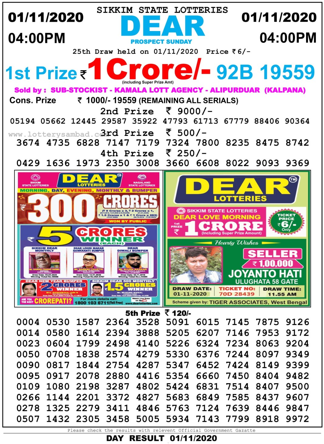 Sikkim State Lottery Result 4 PM 1.11.2020