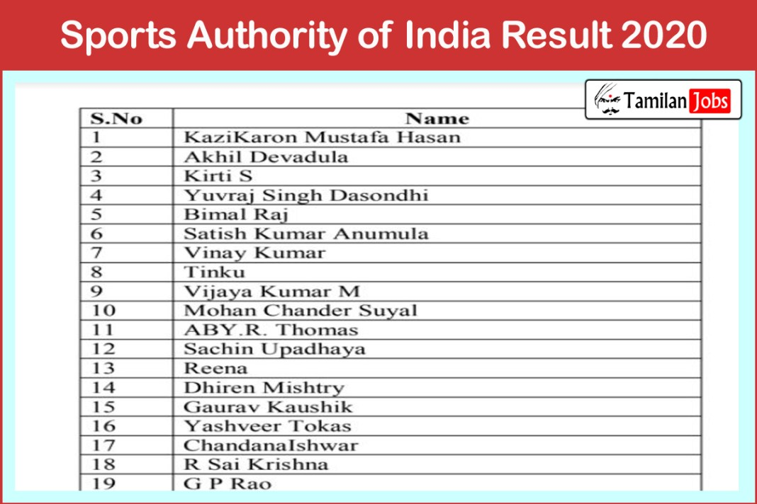 Sports Authority of India Result 2020