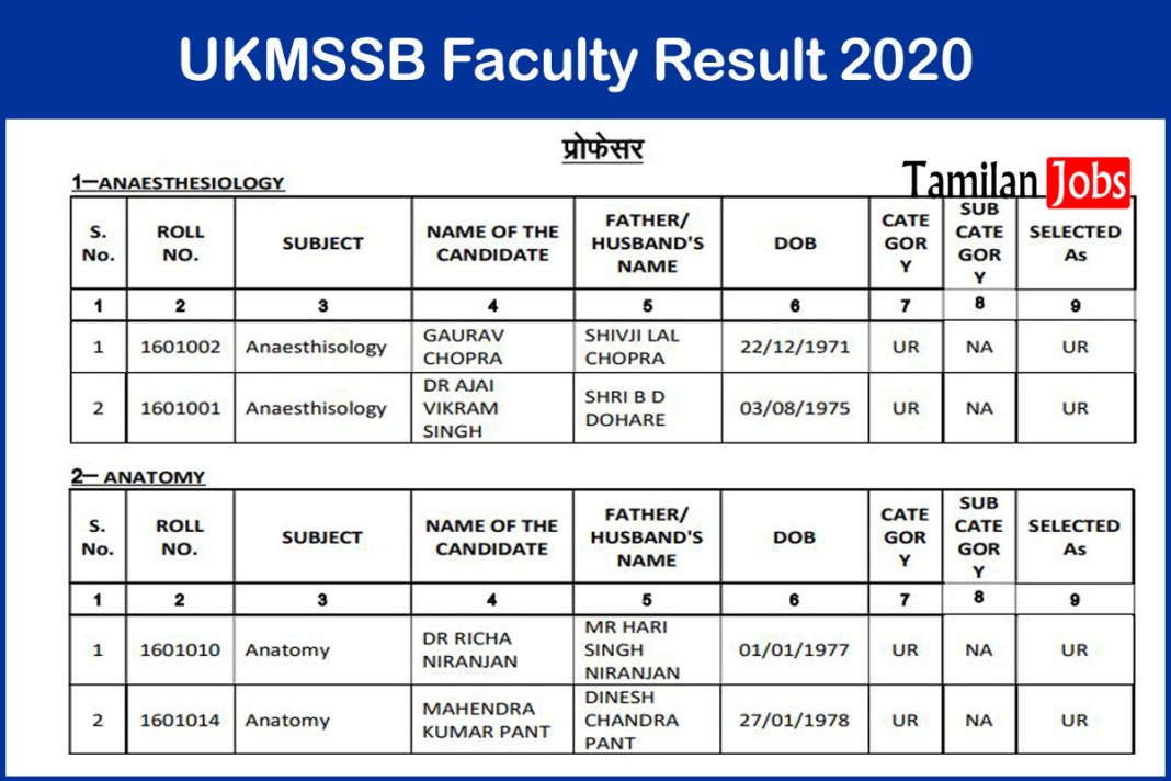 UKMSSB Faculty Result 2020
