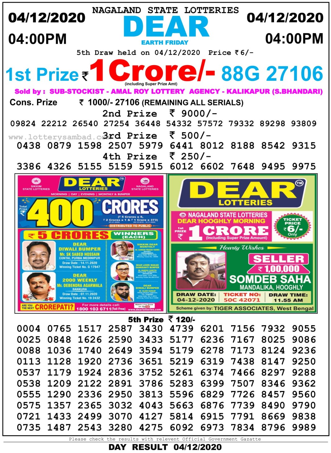 Nagaland State Lottery Result 4 PM 4.12.2020