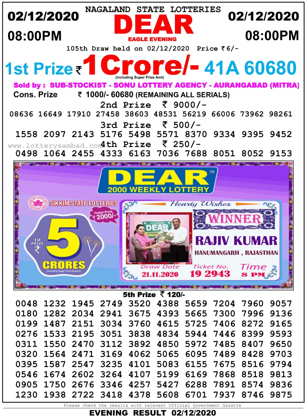 Nagaland State Lottery Result 8 PM 2.12.2020