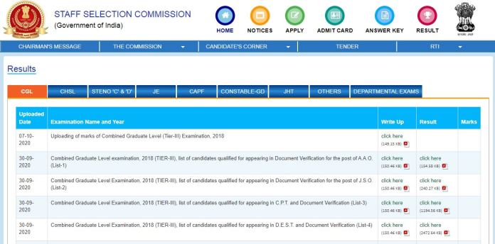 SSC Delhi Police Constable Result 2021 (Released) | Download @ ssc.nic.in