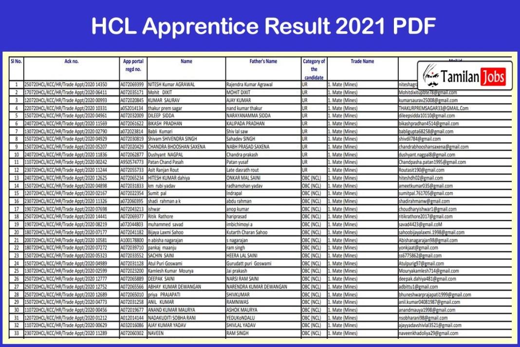 HCL Apprentice Result 2021 PDF