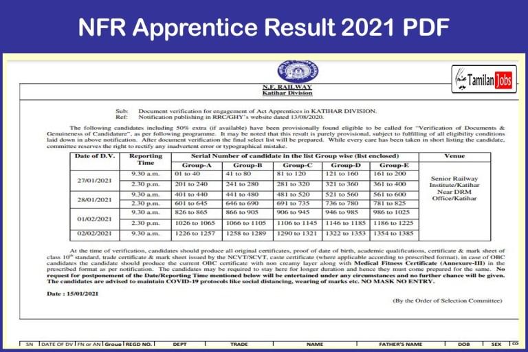 NFR Apprentice Result 2021 (Out)   Apprentice Selection List, Merit List, DV Dates