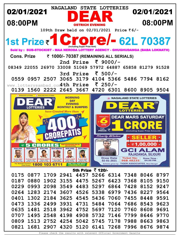 Nagaland Lottery Sambad 8 PM Result on 2.1.2021