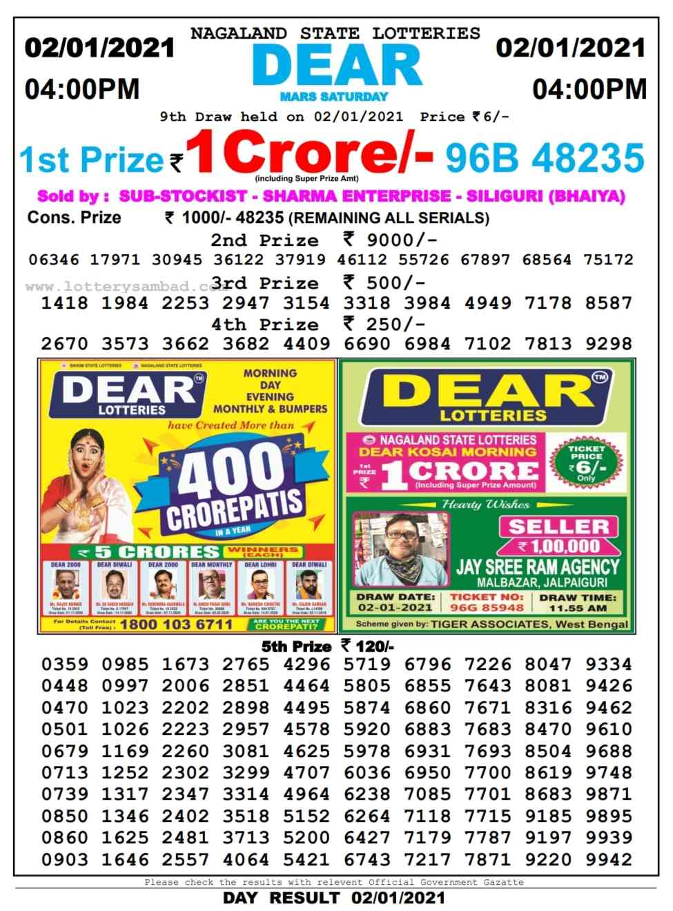 Nagaland Lottery Sambad Result 4 PM on 2.1.2021