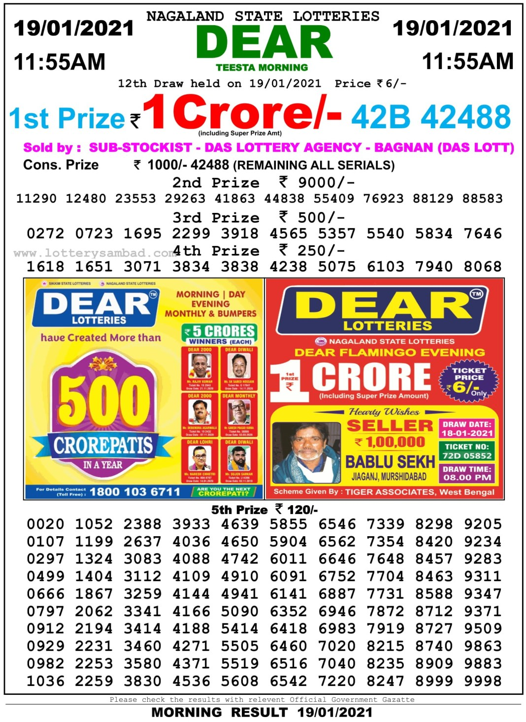 Sikkim State Lottery Result 11.55 AM 19.1.2021