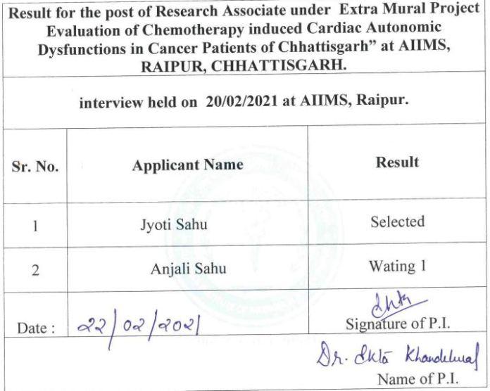 AIIMS Raipur Result 2021 (Out) @ aiimsraipur.edu.in, Research Associate Selection List