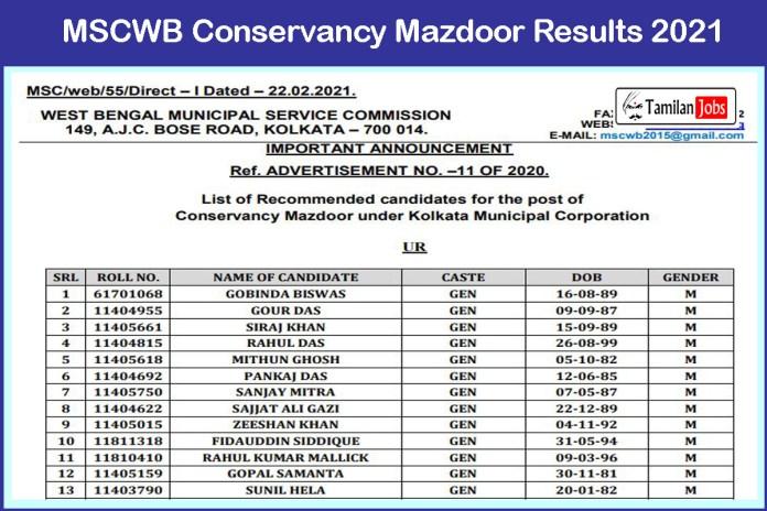 MSCWB Conservancy Mazdoor Result 2021 (Released) | Check Here