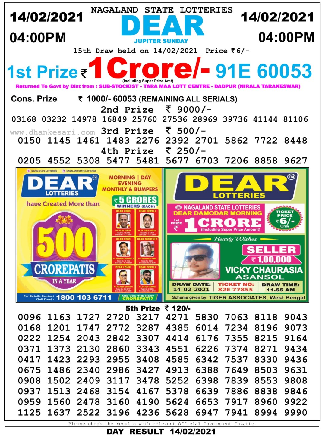 Nagaland State Lottery Result 4 PM 14.2.2021