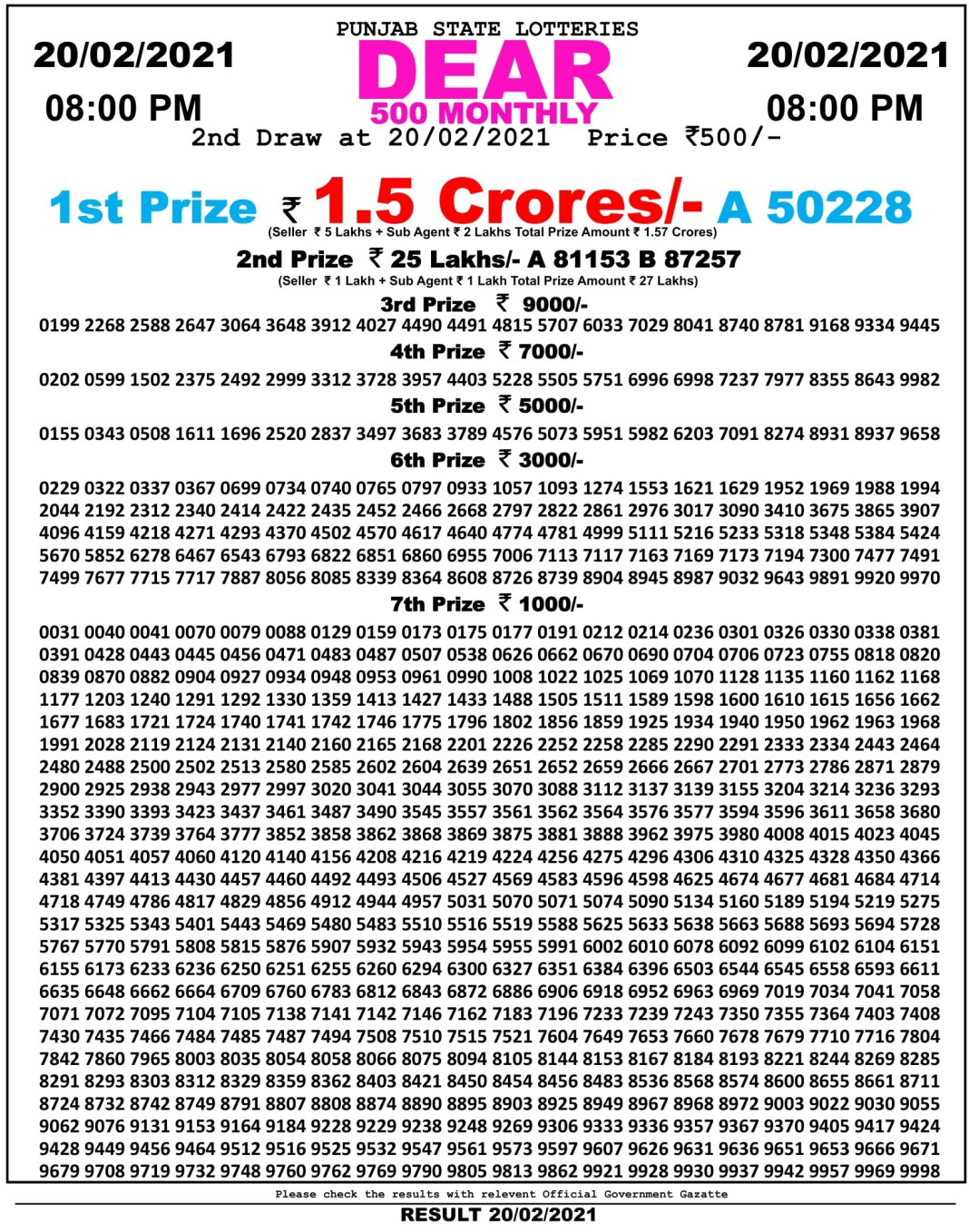 Punjab Dear 500 Monthly Lottery Result 8 PM 20.2.2021