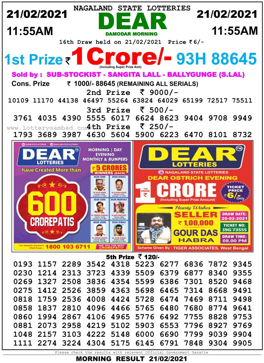 Sikkim State Lottery Result 11.55 AM 21.2.2021