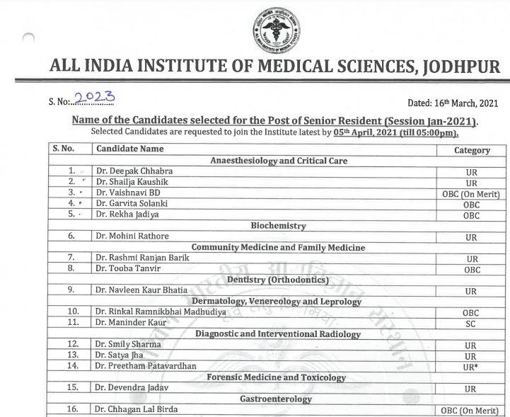 AIIMS Jodhpur Senior Resident Result 2021