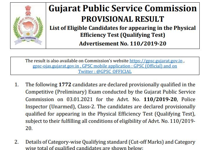 GPSC Result 2021 (Out) | AE Selection List @ gpsc.gujarat.gov.in