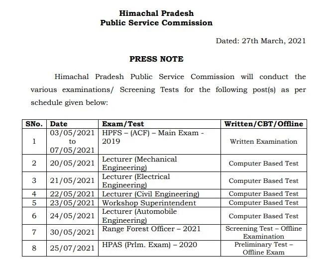 HPPSC Exam Calendar 2021 (Out), HPFS, Lecturer, Range Forest Officer Exam Date @ hppsc.hp.gov.in