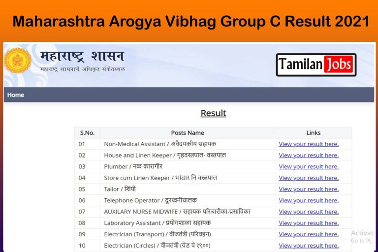 Maharashtra Arogya Vibhag Result 2021 (Released) | Cut Off Marks, Merit List