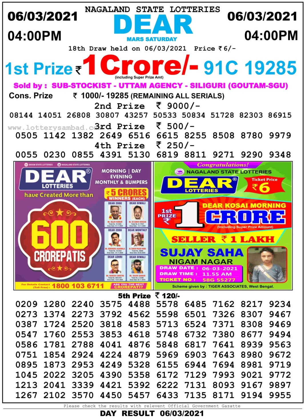 Nagaland State Lottery Result 4 PM 6.3.2021