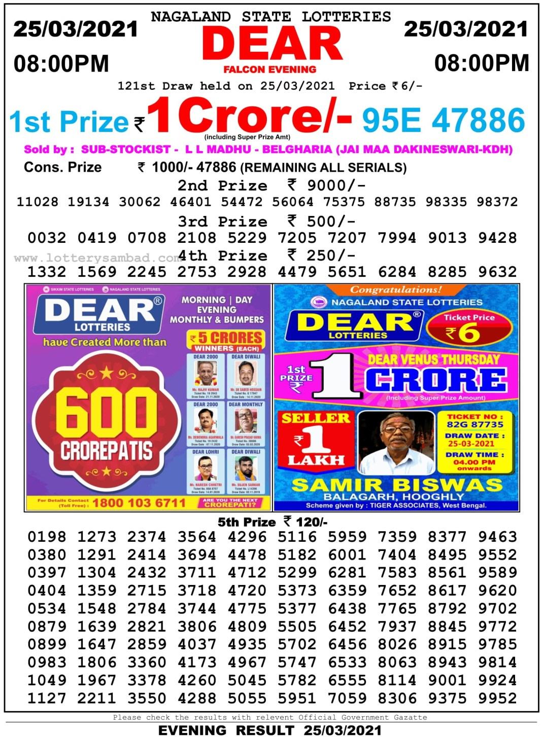Nagaland State Lottery Result 8 PM 25.3.2021