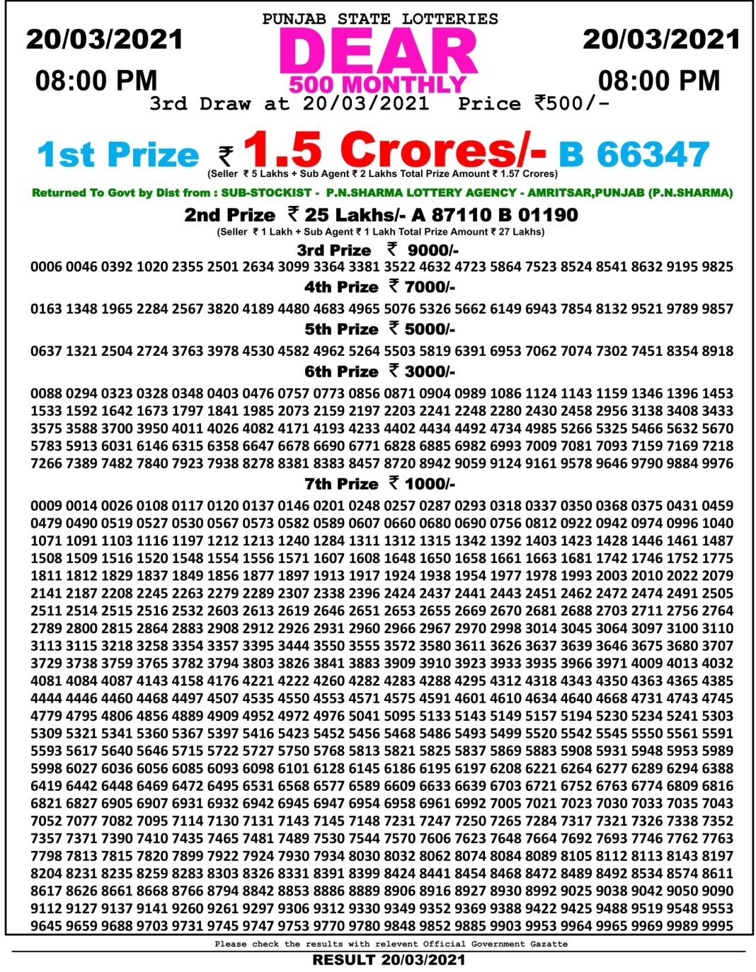Punjab State Dear 500 Monthly Lottery Result 8 PM 20.3.2021