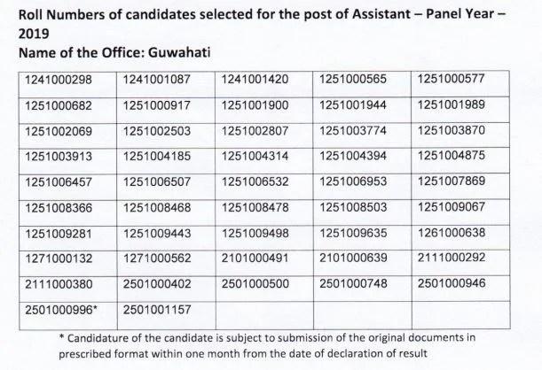 RBI Assistant Mains Result 2020 – 21 (Released) | Download Cut Off Marks, Merit List