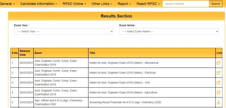 RPSC AEN Mains Result 2021 (Out), Assistant Engineer Cut Off, Merit List