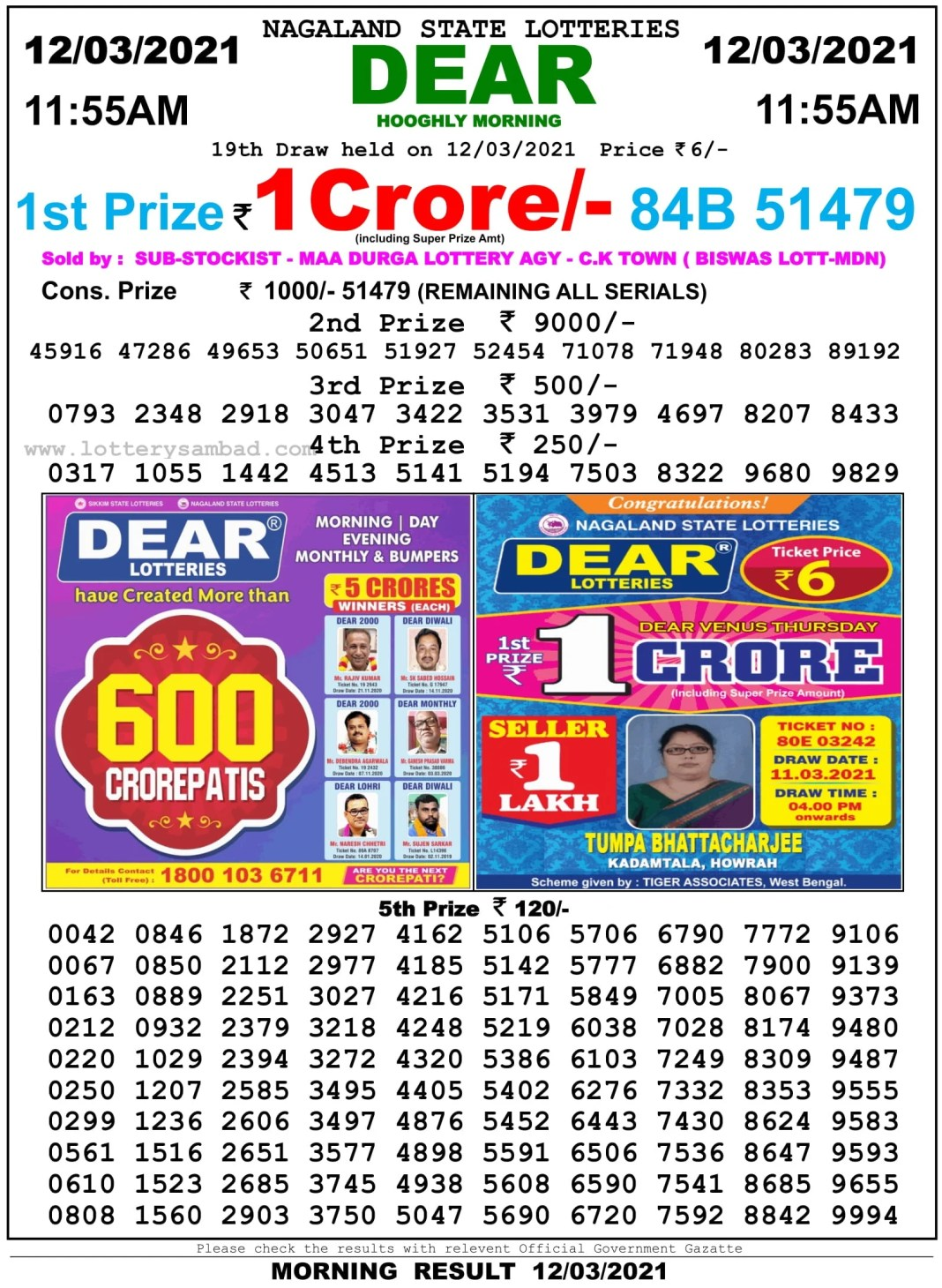 Sikkim State Lottery Result 11.55 AM 12.3.2021