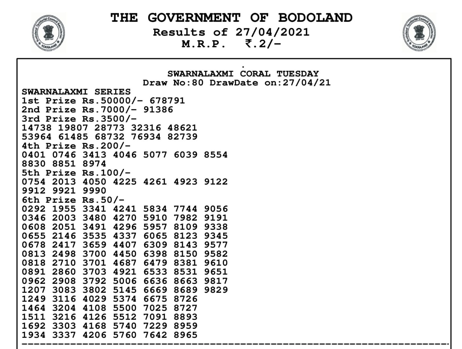 Bodoland lottery Result 27.4.2021 Live 4 PM Today