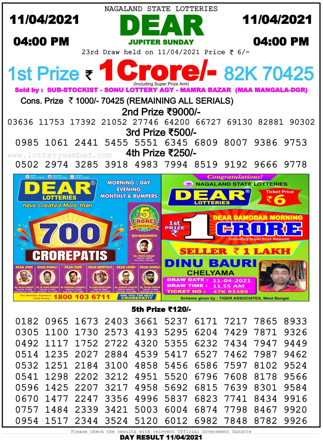 Nagaland State Lottery Result 4 PM 11.4.2021