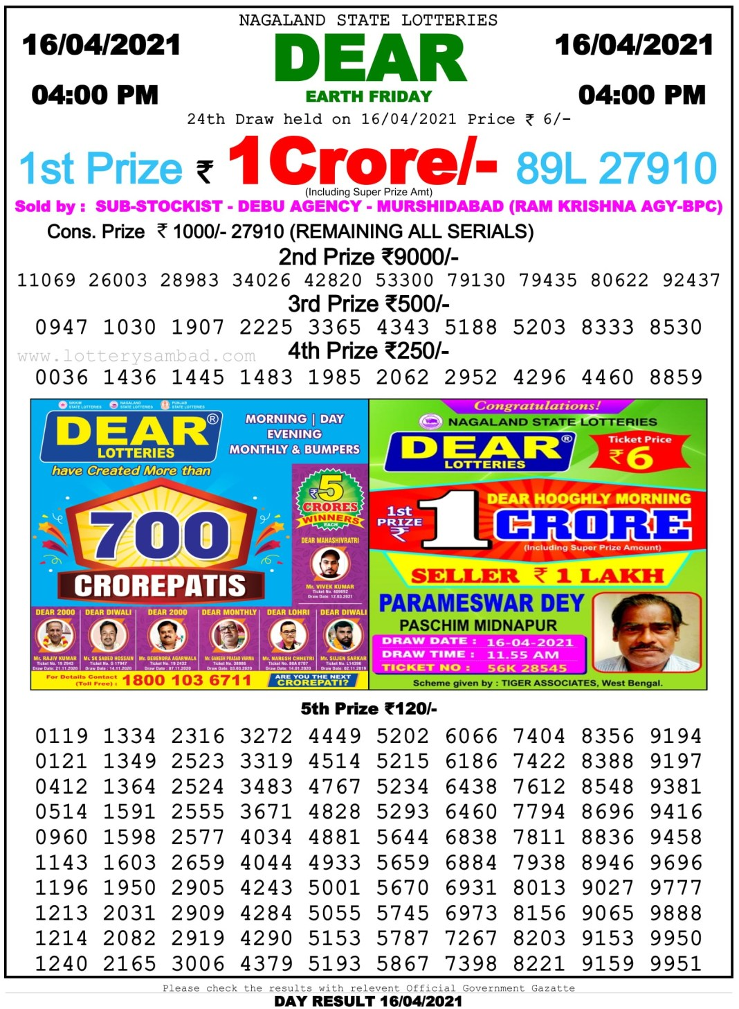 Nagaland State Lottery Result 4 PM 16.4.2021