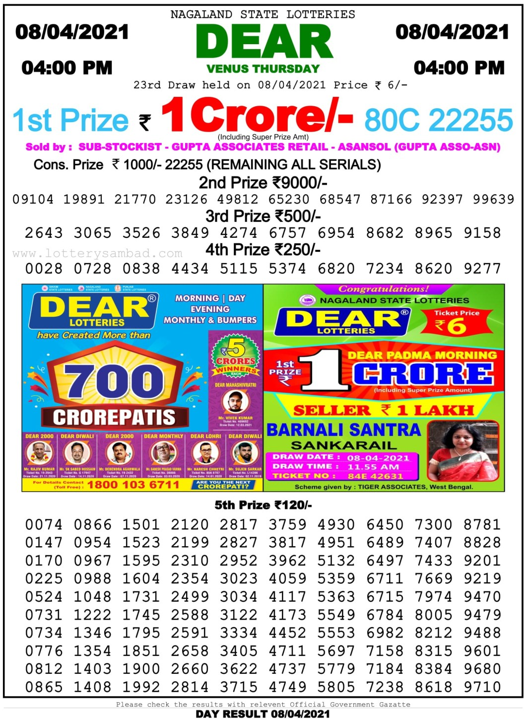 Nagaland State Lottery Result 4 PM 8.4.2021