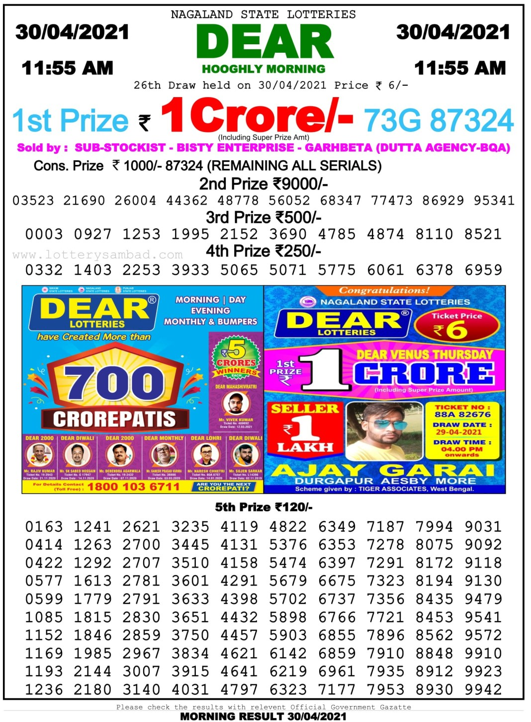 Sikkim State Lottery Result 11.55 AM 30.4.2021
