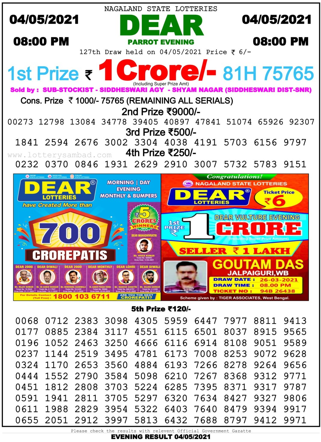 Nagaland State Lottery Result 8 PM 4.5.2021