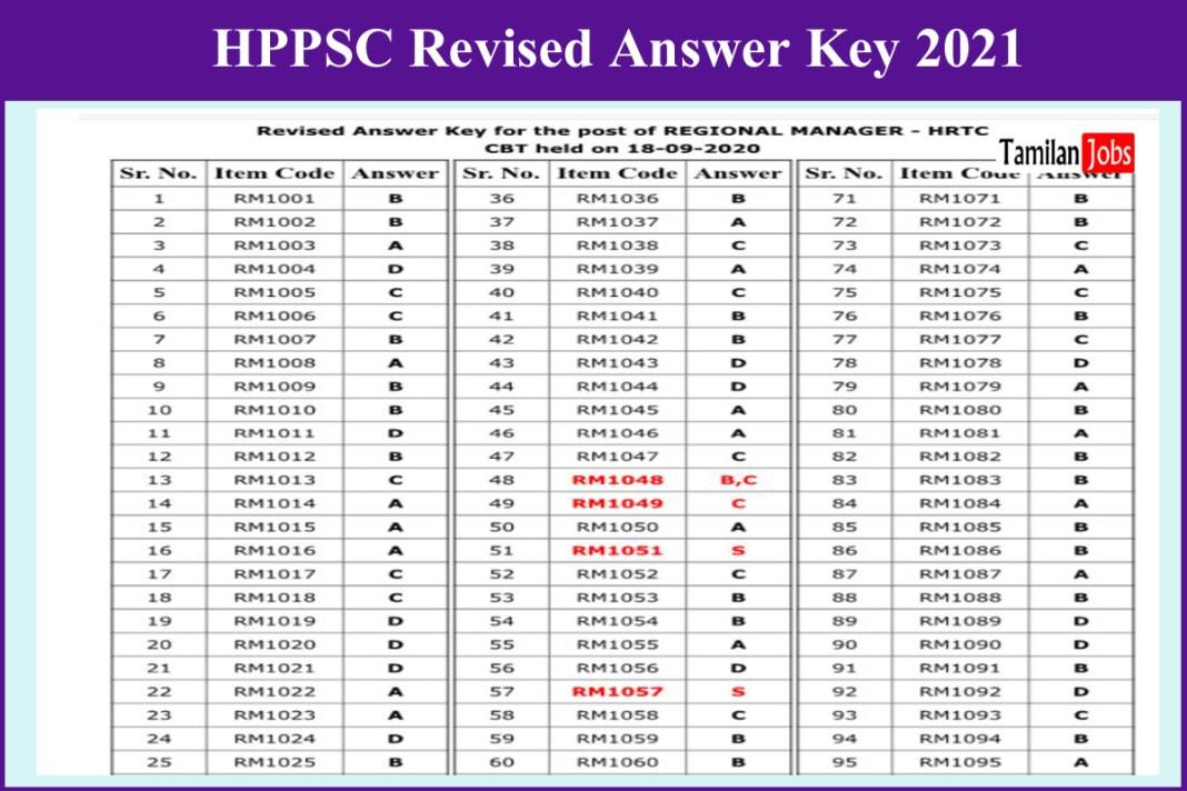 HPPSC Revised Answer Key 2021