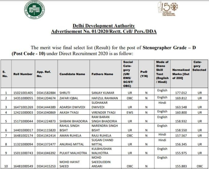 DDA Steno Final Result 2021 (Out) @drdo.org.in, Stenographer Grade D Merit List, Appointment Letter