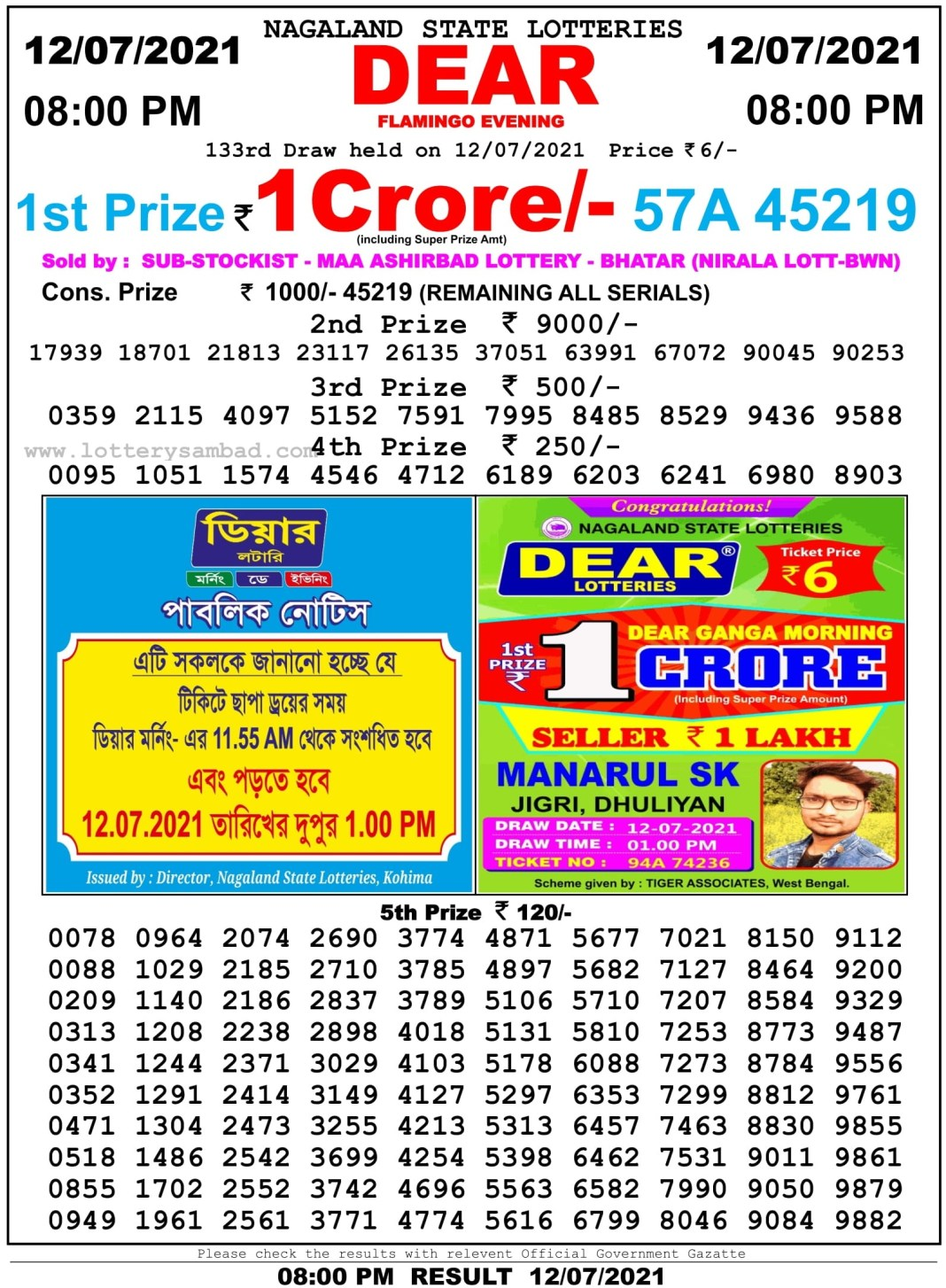 Nagaland State Lottery Result 12.7.2021