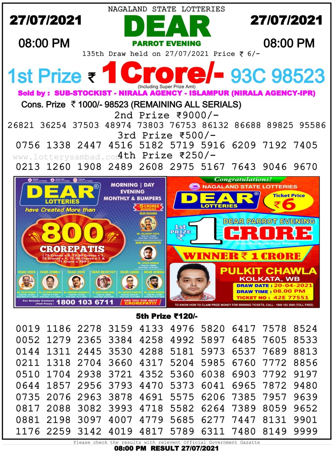 Nagaland State Lottery Result 27.7.2021 at 8 PM