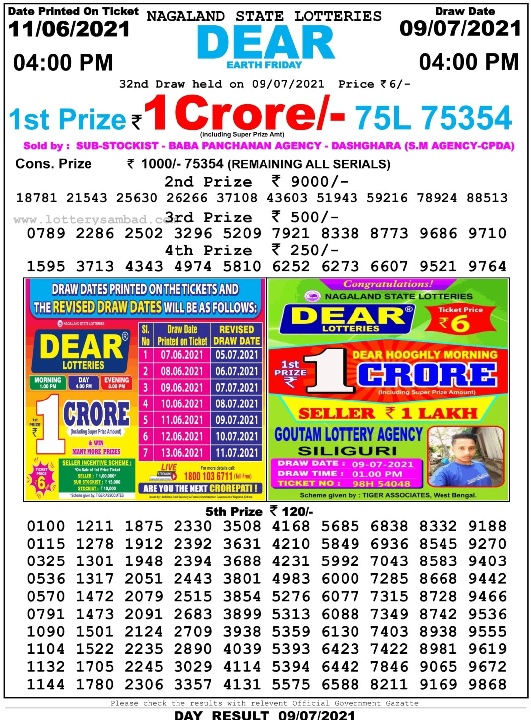 Nagaland State Lottery Result 9.7.2021 at 4 PM