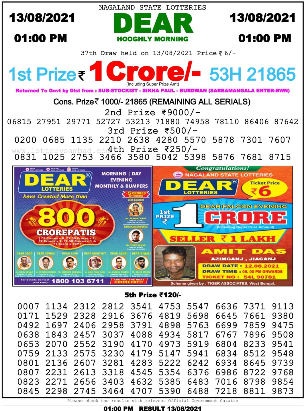 Nagaland State Lottery Result 13.8.2021 at 1 PM