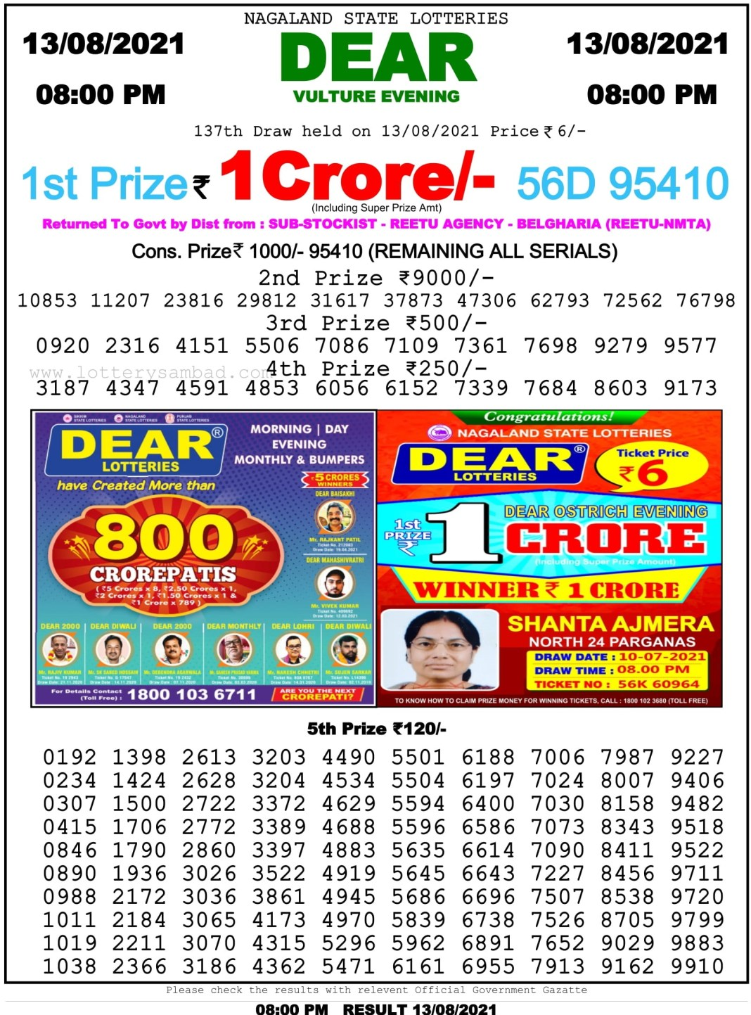 Nagaland State Lottery Result 13.8.2021 at 8 PM