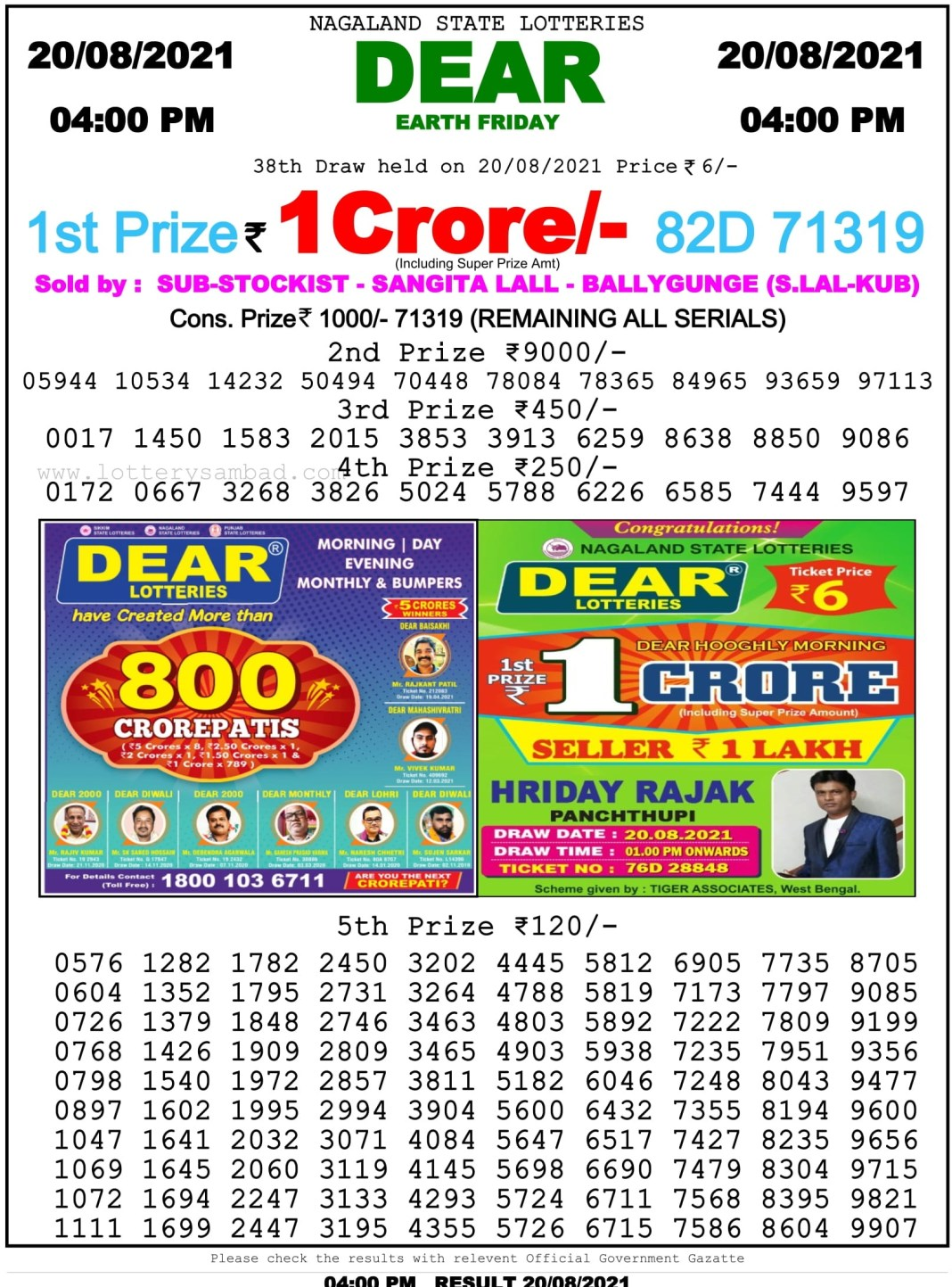 Nagaland State Lottery Result 20.8.2021 at 4 PM