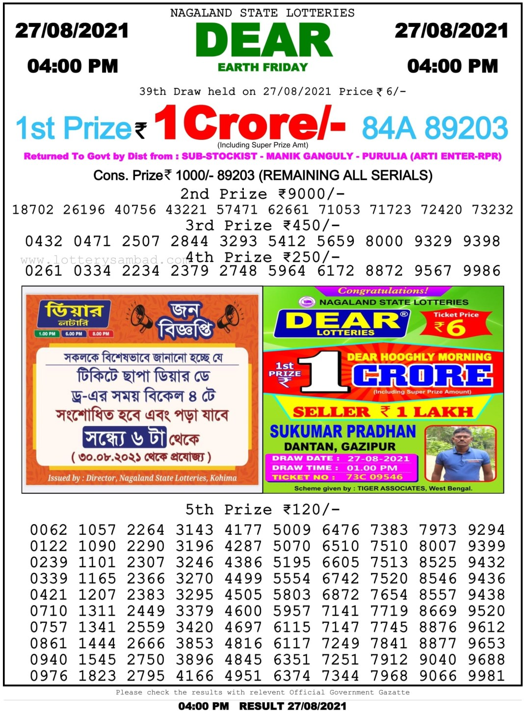 Nagaland State Lottery Result 27.8.2021 at 4 PM