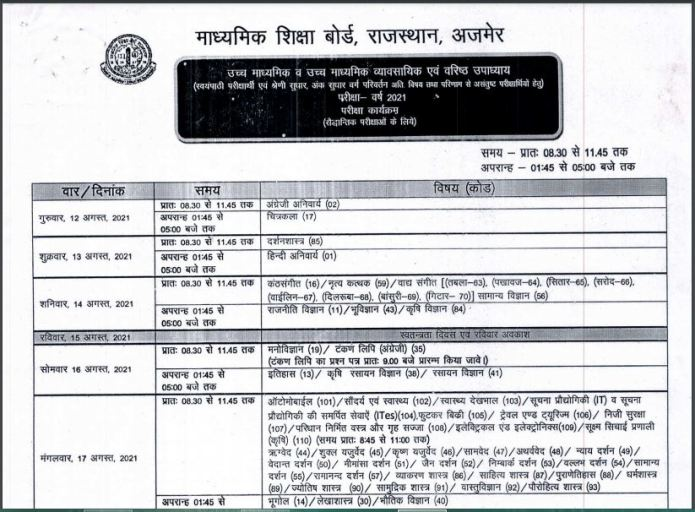 RBSE 10th, 12th Exam Time Table 2021 (Out), Download Rajasthan Board 10th, 12th Class Exam Date