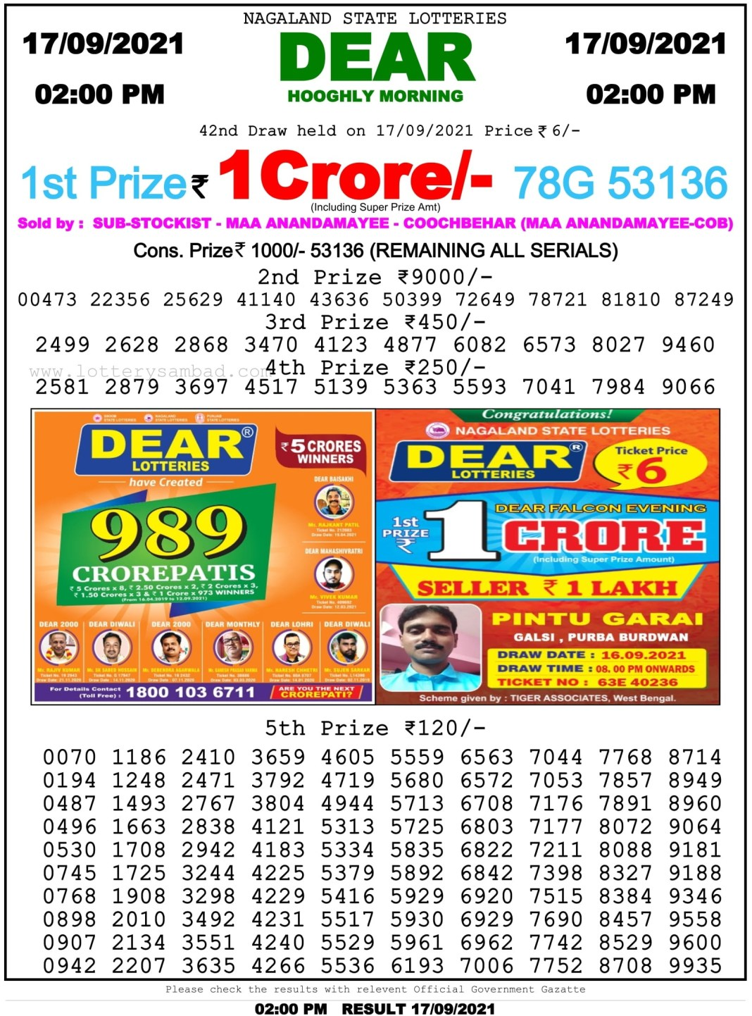 Nagaland State Lottery Result 17.9.2021 at 2 PM