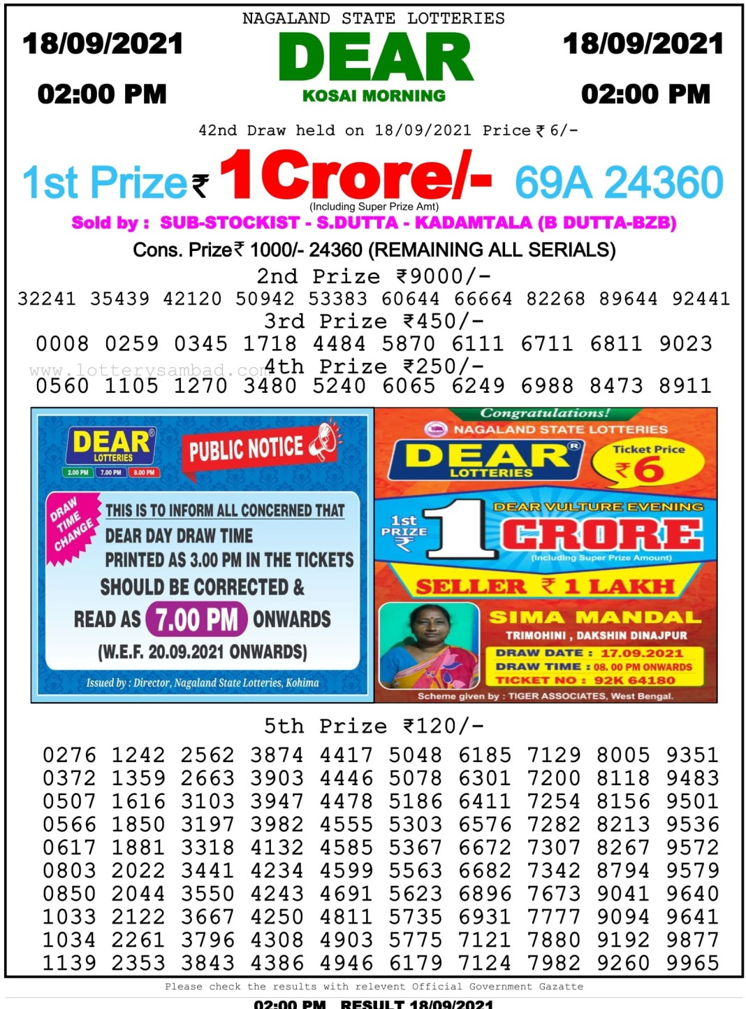 Nagaland State Lottery Result 18.9.2021 at 2 PM