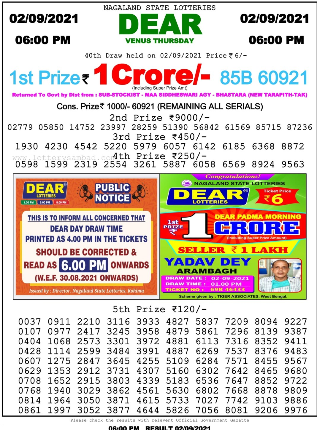 Nagaland State Lottery Result 2.9.2021 at 6 PM