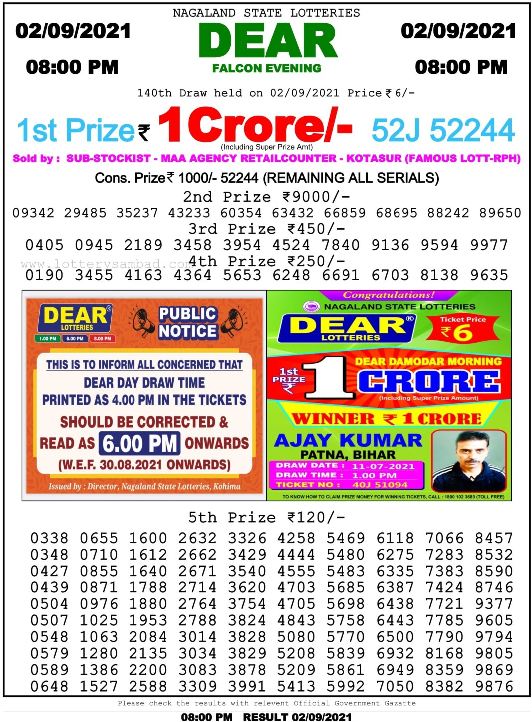 Nagaland State Lottery Result 2.9.2021 at 8 PM