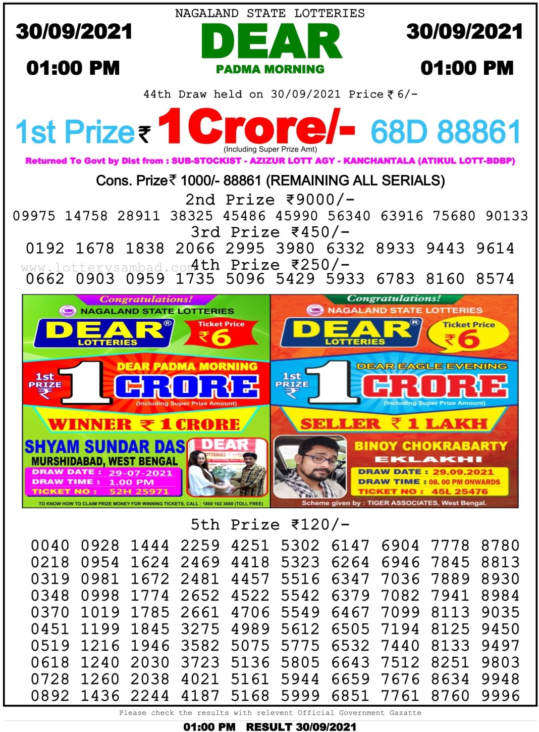 Nagaland State Lottery Result 30.9.2021 at 1 PM